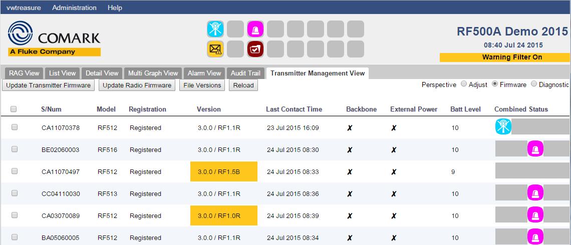Tx-Management-Firmware