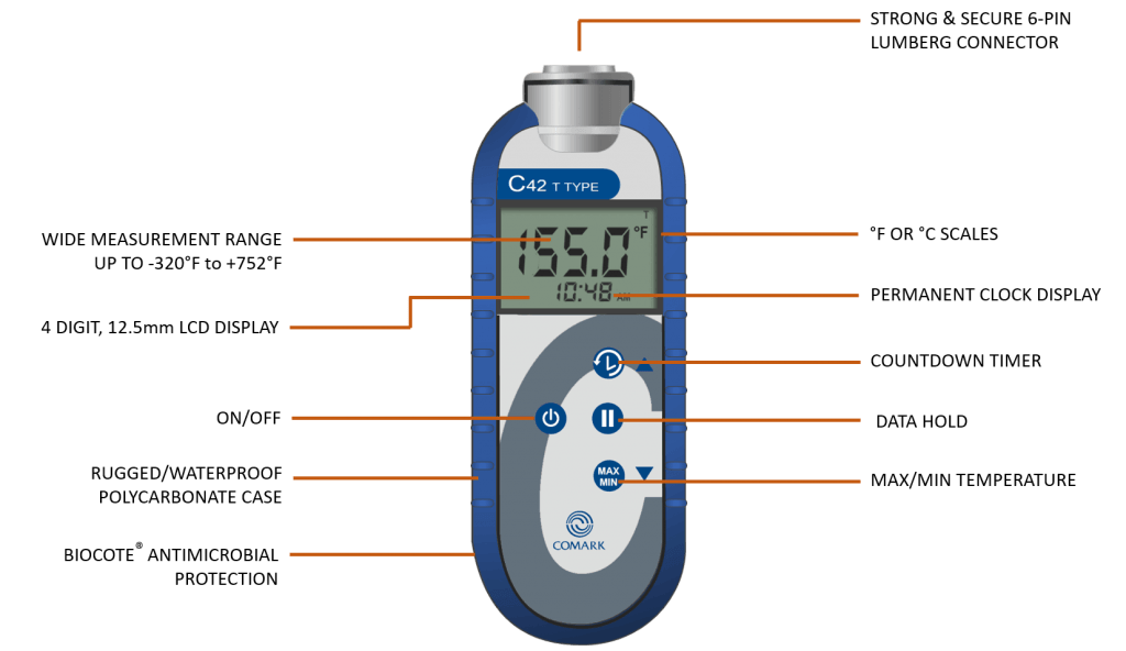 C42F Food Thermometer