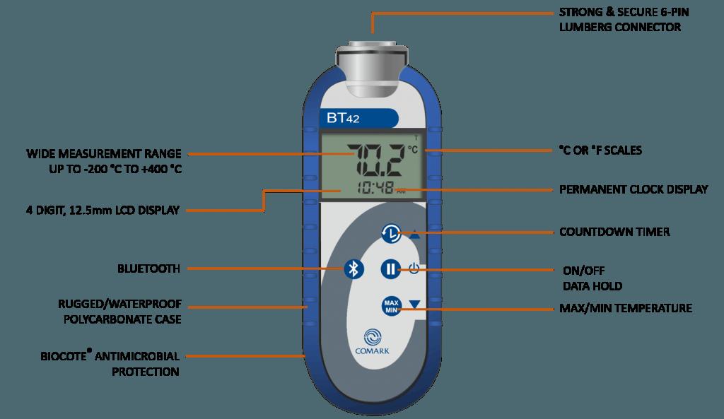 BT42C Bluetooth Food Thermometer