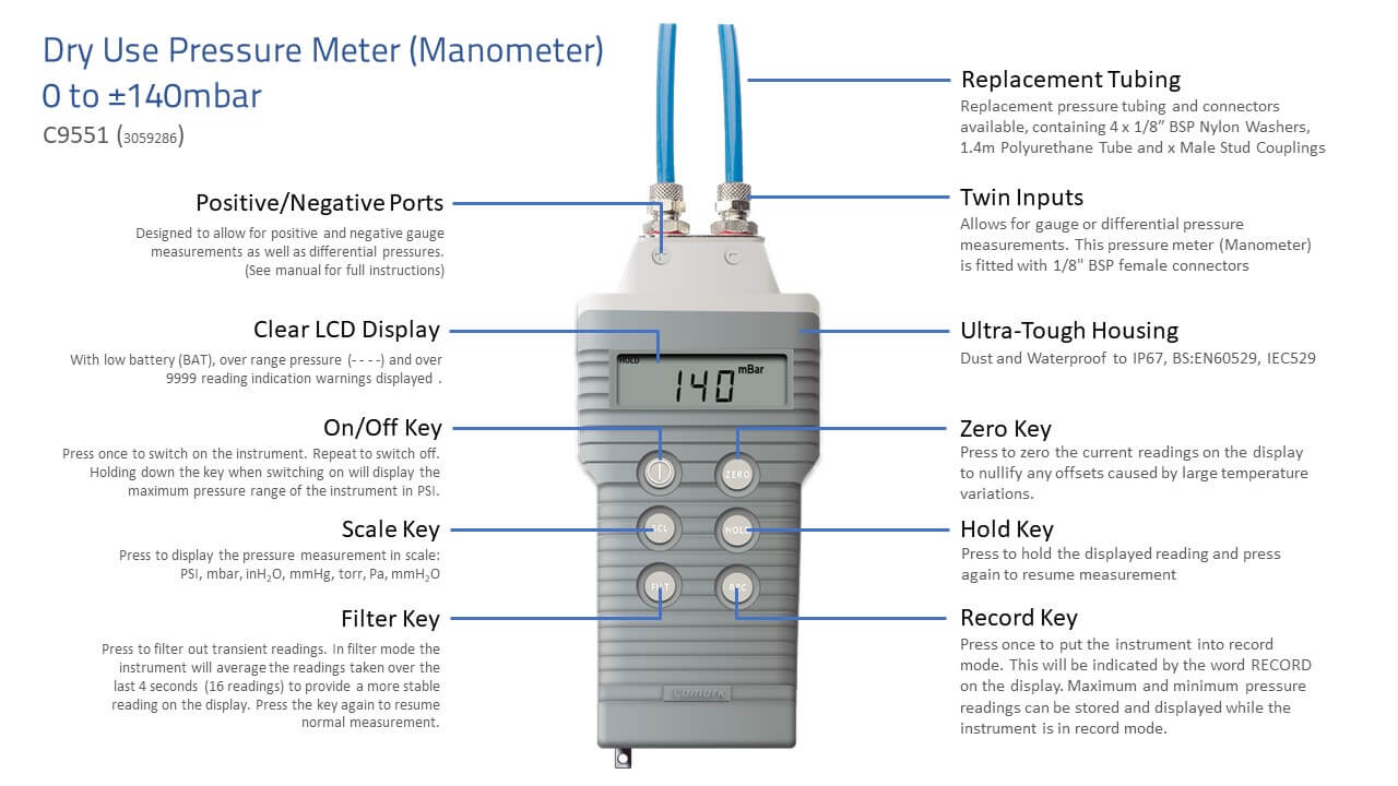 C9551 Dry Use Pressure Meter 0-to-±140mbar  Dry Use Manometer